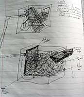 Box Plans