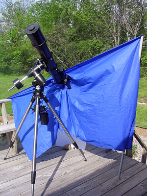 Poncho Wearing Telescope